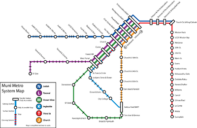 Map of the Muni Metro system, indicating lines, underground and platform stations, and surface stops.