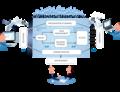 OAIS Model DigitalPreservation.png