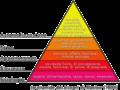Piramide maslow.png