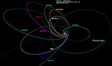 90377 Sedna - Wikipedia