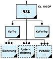 RSUKp-Gliederung.jpg