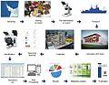 Research workflows for generating an Antarctic Porifera database - Zookeys-401-001-g002.jpg