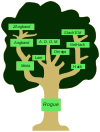 Roguetree2.svg