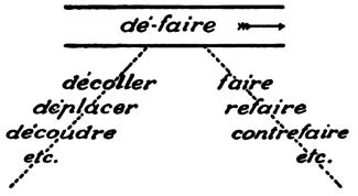 Saussure-cours-p-178b.png