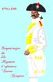 Savoie-Carignan 35RI 1779 - 1785.png