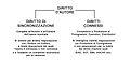 Schema riepilogativo diritto di sincronizzazione - diritti connessi.jpg