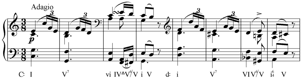 Sequential modulation in Schubert, Sonata in E Major, movement III