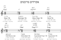 Seventh Chords - Hebrew.png