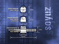 Soyuz-TMA parts.jpg