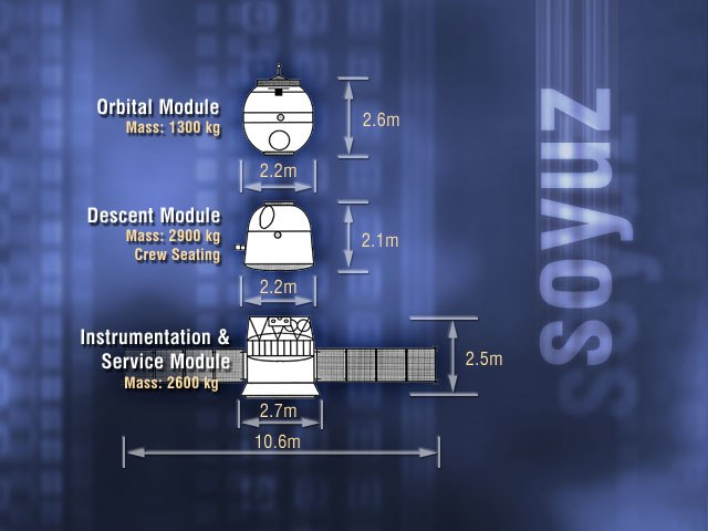 Soyuz-TMA parts
