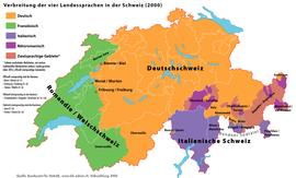 Sprachen CH 2000