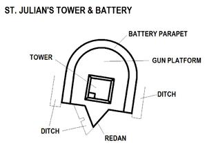 Saint Julian's Tower - Image: St. Julian's Tower & Battery map