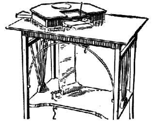 Telautograph analogue precursor to the modern fax machine