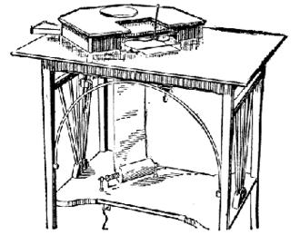 Telautograph - An early telautograph
