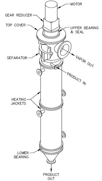 Evaporator - Agitated Thin / Wiped Film Evaporator Diagram