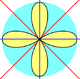 Topological Rose with mirrors.png