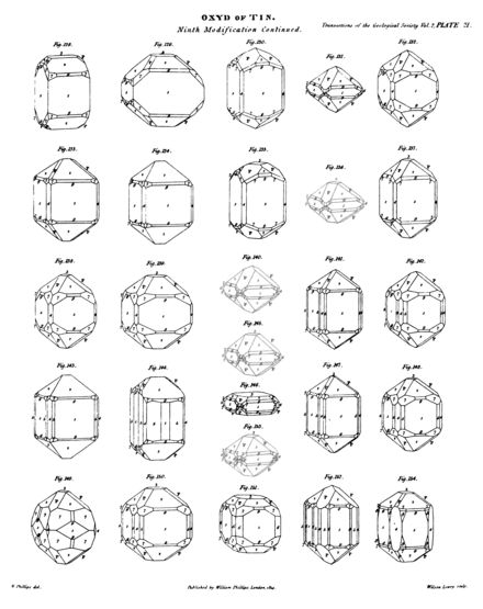 Transactions of the Geological Society, 1st series, vol. 2 figure page 0627.png