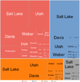 Tree map of Utah 2016 Presidential election by county.png