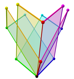 Tree of weak orderings in concertina cube 584.png