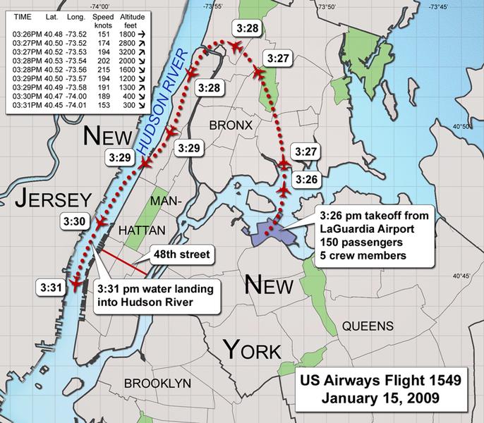 File:US Airways Flight 1549.png