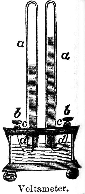 Voltameter - A 19th century version of a voltameter.