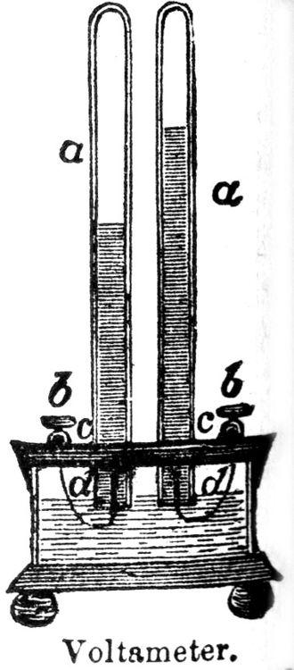 Voltameter - A 19th century version of a voltameter.