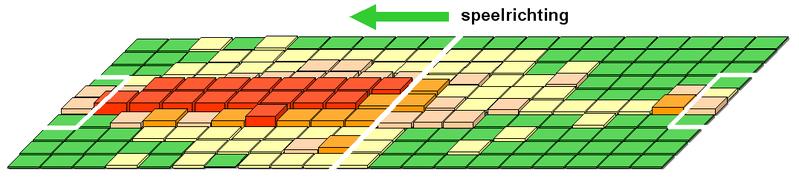 File:Voorbeeldkaart versterkende grafische variabelen posities KLJAHU.PNG
