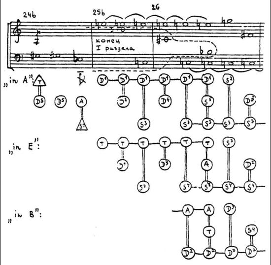 Webern Symphony Ex18.png