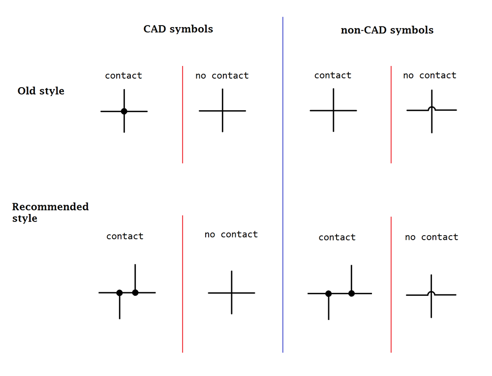 Wire Crossover Symbols for Circuit Diagrams. The CAD symbol for insulated crossing wires is the