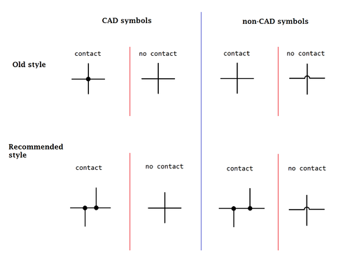 Wire Crossover Symbols for Circuit Diagrams. The CAD symbol for insulated crossing wires is the same as the older non-CAD symbol for non-insulated crossing ...