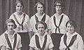 Women's Basketball Team, from- Llamarada, 1922 (page 100 crop).jpg