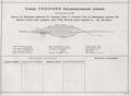 Колійний розвиток станції Сазонове у 1917 році.png