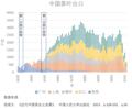 中国晚清茶叶出口数量.png