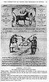 1911 בעת שיהושע חנקין רכש את אדמות העמק הופיעה קריקטורה זו בעתון ערבי btm10985.jpeg