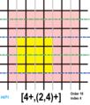 424 symmetry-pgh.png