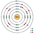 42 molybdenum enhanced (Mo) Bohr model.png