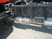 Diesel particulate filter - Wikipedia