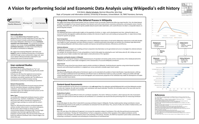 File:A Vision for performing Social and Economic Data Analysis using Wikipedia's edit history (poster).pdf