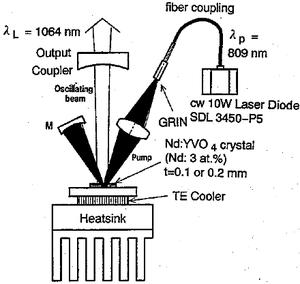 Laser power scaling
