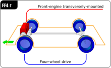 Automotive diagrams 11 En.png