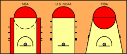 The different shapes of the key in different basketball disciplines: NBA (left), NCAA (center) and FIBA (right).