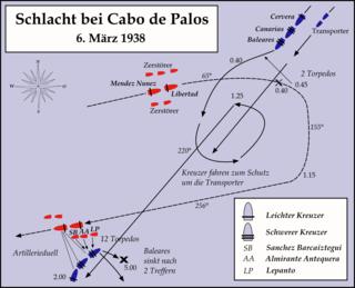 Battle of Cape Palos (1938)