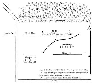Battle of Irish Bend - Map of the Battle of Irish Bend