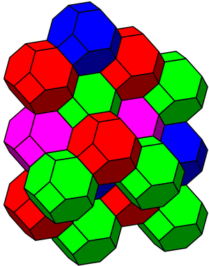 Permutohedron - Tesselation of space by permutohedra
