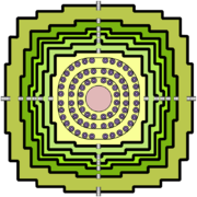 Borobudur ground plan