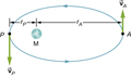 CNX UPhysics 11 03 Prob13 img.png