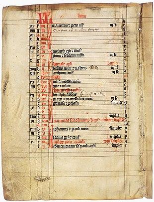San Biagio Giorno Calendario.Calendario Dei Santi Wikipedia