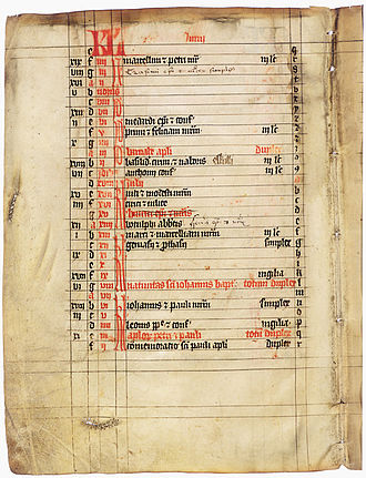 Calendar of saints - A medieval manuscript fragment of Finnish origin, about 1340–1360,  utilized by the Dominican convent at Turku
