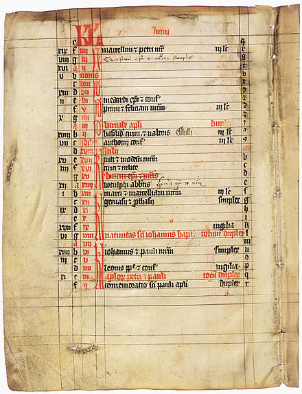A medieval manuscript fragment of Finnish origin, about 1340-1360, utilized by the Dominican convent at Turku Calendar of saints.jpg