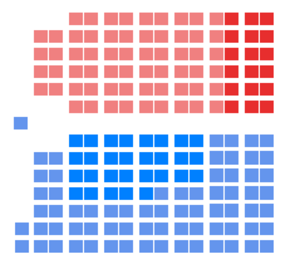 Canadian federal election, 1867 - The initial seat distribution of the 1st Canadian Parliament
